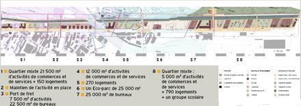 """Seine-Saint-Denis : un projet de 250 000 m2 d'""""excellence"""" environnementale et de promotion des """"éco-filières"""""""