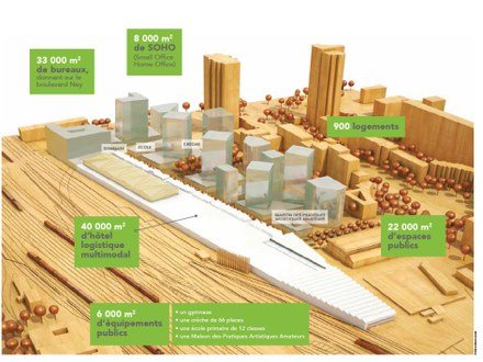 Bientôt un projet pilote de logistique fluviale à Paris