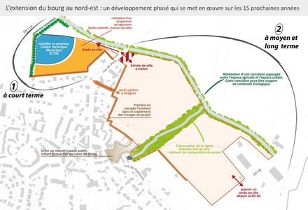 Essonne : Saclay lance la révision de son PLU