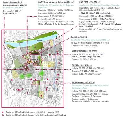 Métropole de Lyon : OGI et Graphyte remportent la maîtrise d'œuvre du PUP Karré