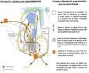 Un projet urbain résilient à Cherbourg pour réconcilier ville et port